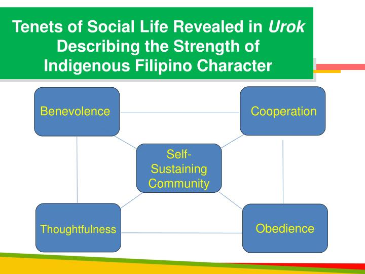 Tenets of Social Life Revealed in