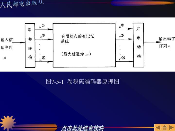 图7-5-1  卷积码编码器原理图