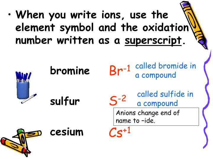 Ppt Writing Formulas For Ionic Compounds Powerpoint Presentation