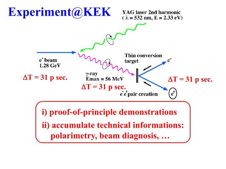 Experiment@KEK