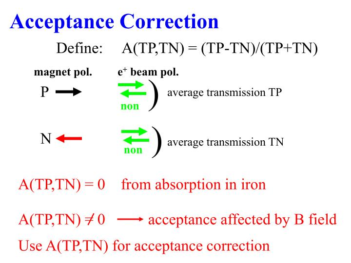 A(TP,TN) = 0           acceptance affected by B field