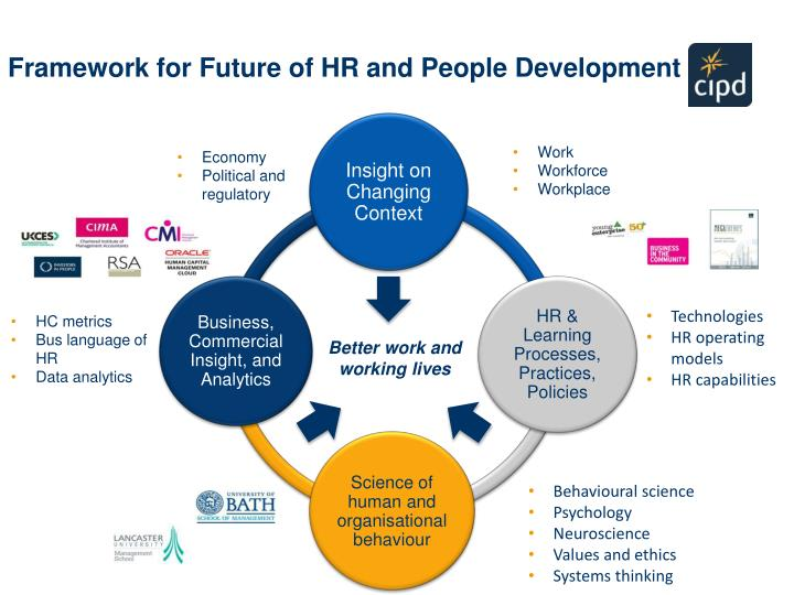 Framework for Future of HR and People Development
