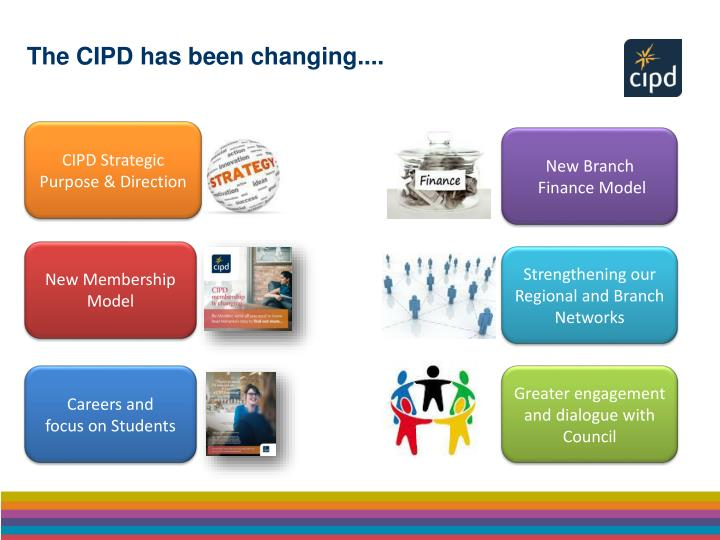 The CIPD has been changing....