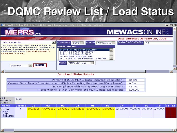 DQMC Review List / Load Status