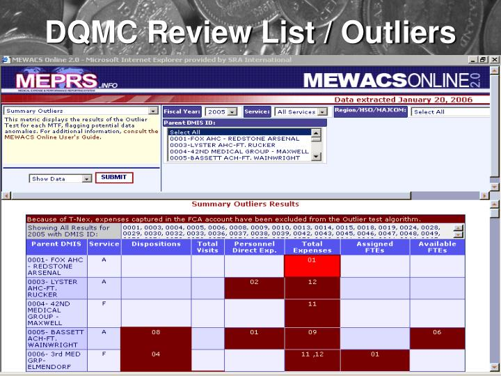 DQMC Review List / Outliers