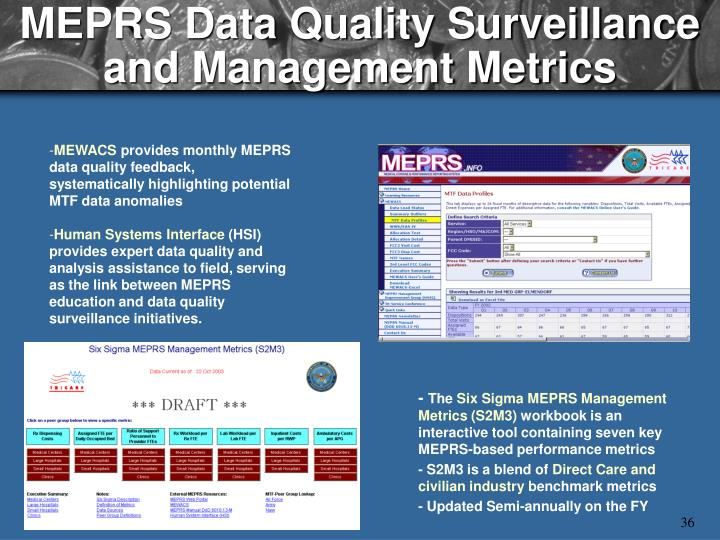 MEPRS Data Quality Surveillance and Management Metrics