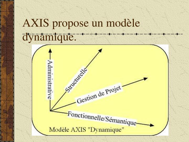 AXIS propose un modèle dynamique.