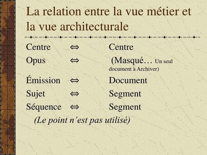 La relation entre la vue métier et la vue architecturale