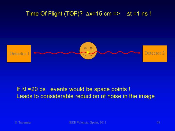Time Of Flight (TOF)?  ∆x=15 cm =>    ∆t =1 ns !