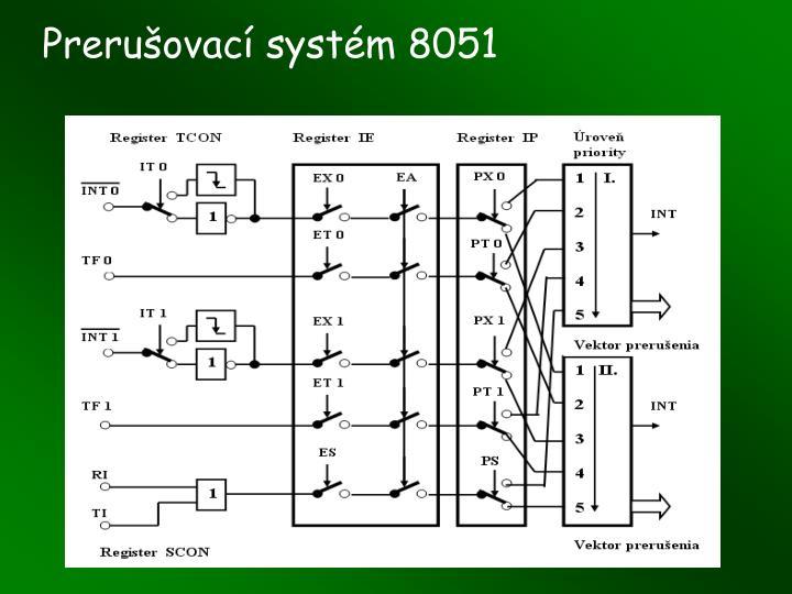 Prerušovací systém 8051