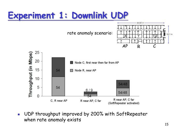 Experiment 1: Downlink UDP