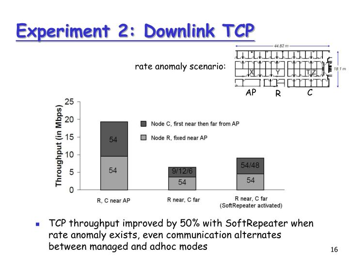Experiment 2: Downlink TCP