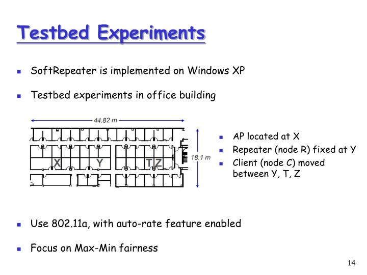 Testbed Experiments