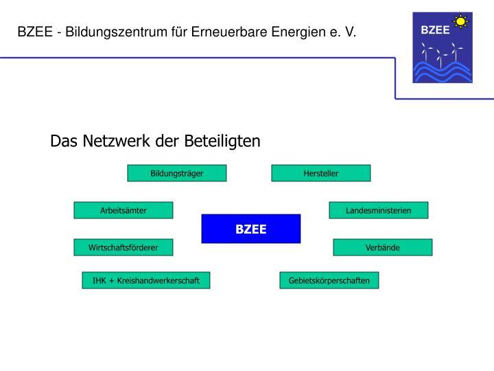 Das Netzwerk der Beteiligten