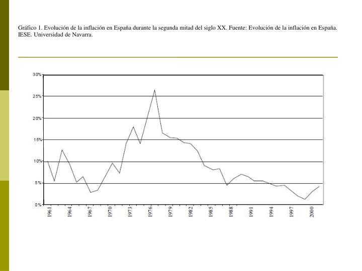 Gráfico 1. Evolución de la inflación en España durante la segunda mitad del siglo XX. Fuente: Evolución de la inflación en España. IESE. Universidad de Navarra.