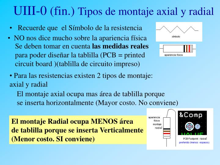 Uiii 0 fin tipos de montaje axial y radial