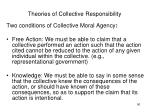 theories of collective responsibility1