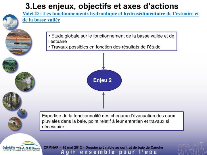 3.Les enjeux, objectifs et axes d'actions