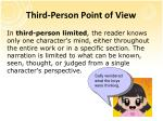 third person point of view3