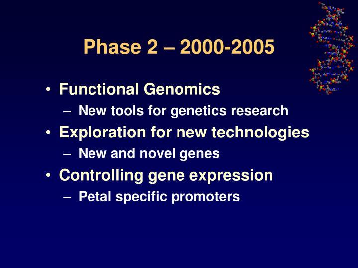 Phase 2 – 2000-2005