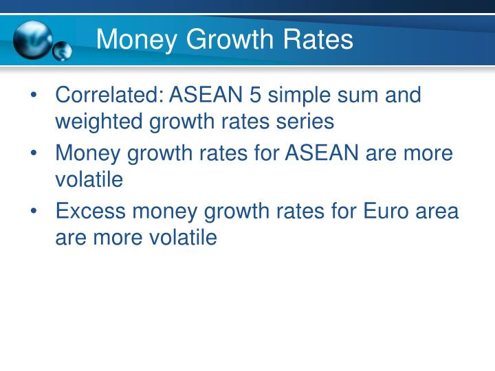 Money Growth Rates