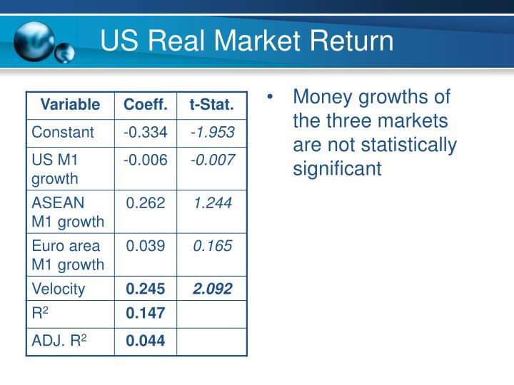 Money growths of the three markets are not statistically significant
