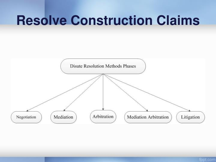 Resolve Construction Claims