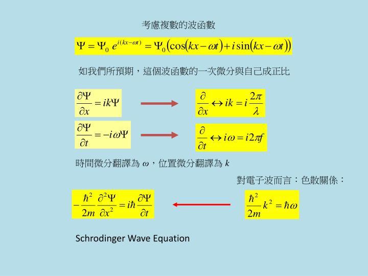 考慮複數的波函數