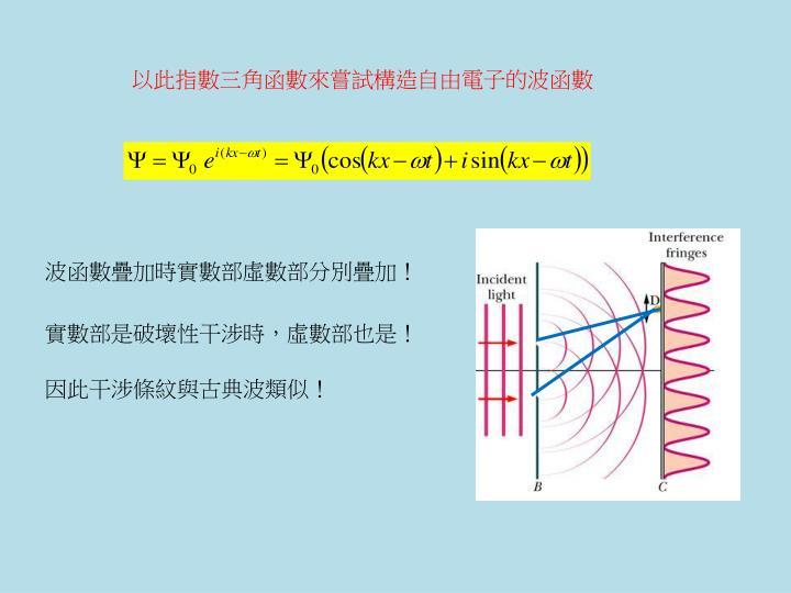 以此指數三角函數來嘗試構造自由電子的波函數