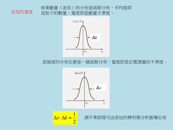 如果動量(波長)的分布是高斯分布,平均值即是粒子的動量,寬度即是動量不準度。