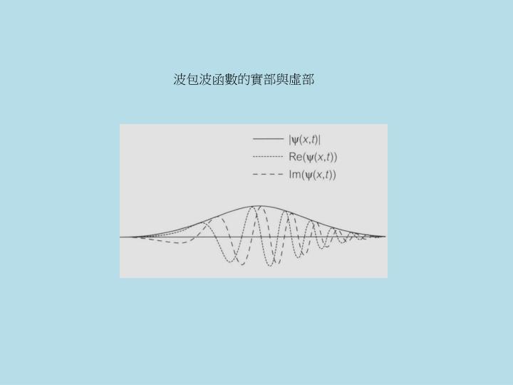 波包波函數的實部與虛部