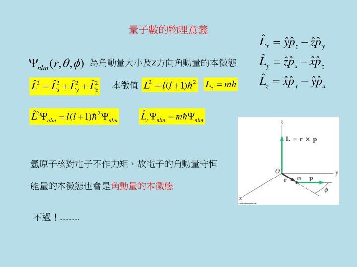 量子數的物理意義