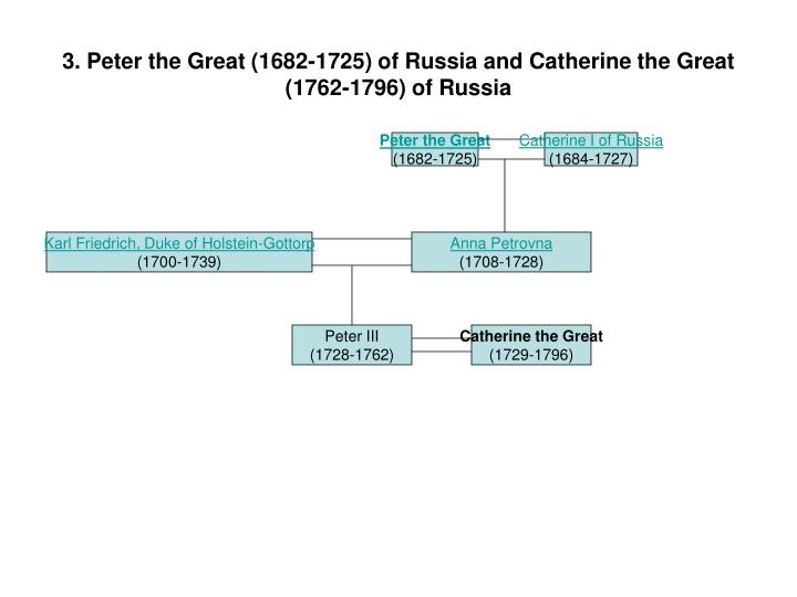 3. Peter the Great (1682-1725) of Russia and Catherine the Great (1762-1796) of Russia