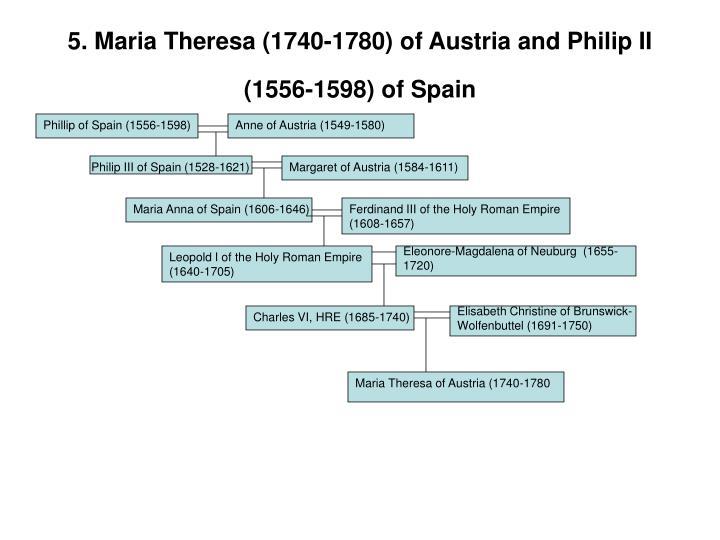 5. Maria Theresa (1740-1780) of Austria and Philip II (1556-1598) of Spain