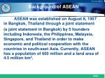 background of asean