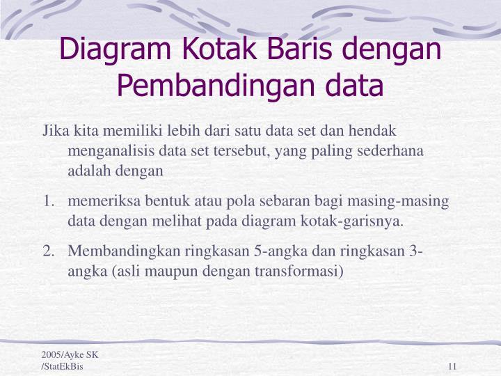 Ppt eksplorasi data powerpoint presentation id3821915 diagram kotak baris dengan pembandingan data ccuart Gallery