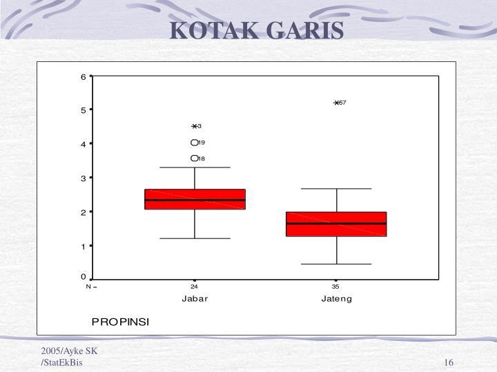 Ppt eksplorasi data powerpoint presentation id3821915 kotak garis ccuart Gallery