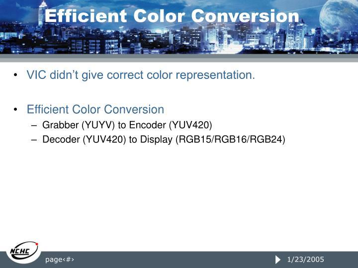 Efficient Color Conversion