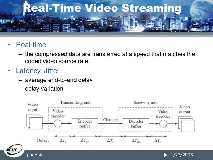Real-Time Video Streaming