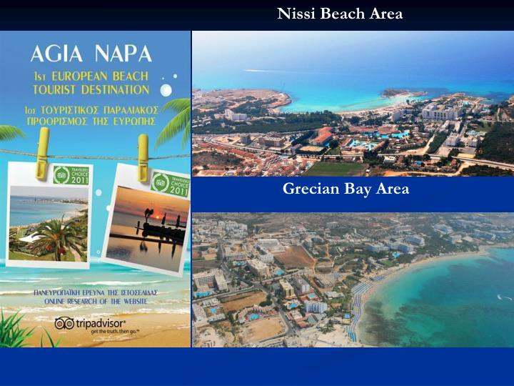 Nissi Beach Area
