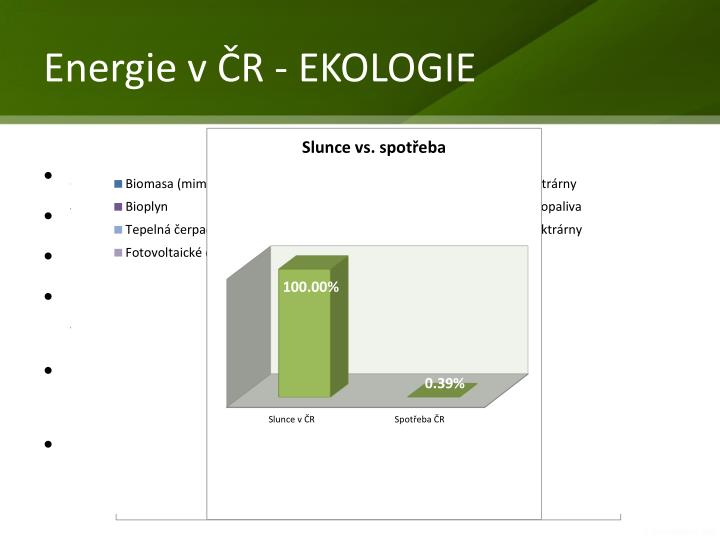 Energie v ČR - EKOLOGIE