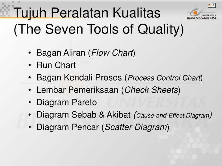 Ppt pengendalian kualitas powerpoint presentation id3822573 tujuh peralatan kualitasthe seven tools of quality ccuart Images