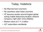 today vodafone