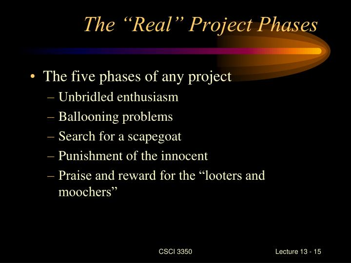 "The ""Real"" Project Phases"
