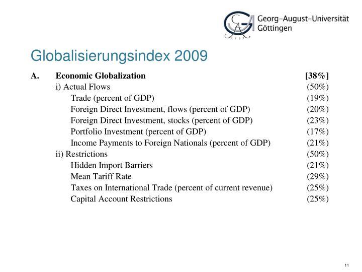 Globalisierungsindex 2009
