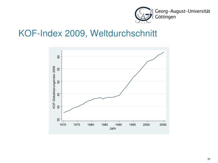 KOF-Index 2009, Weltdurchschnitt