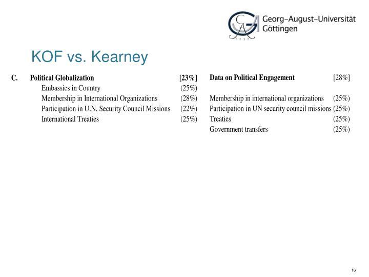 KOF vs. Kearney