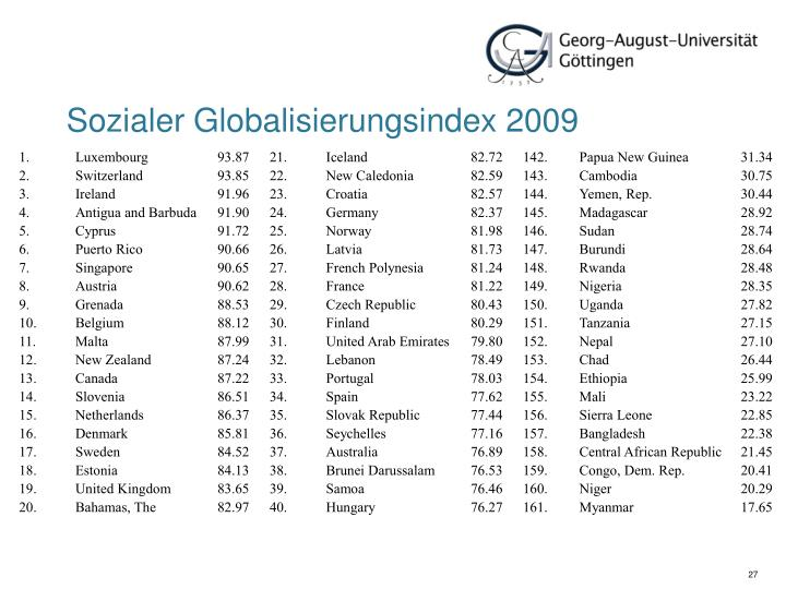 Sozialer Globalisierungsindex 2009