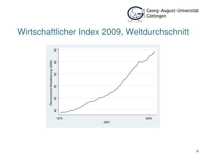 Wirtschaftlicher Index 2009, Weltdurchschnitt