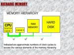 hierarki memory1
